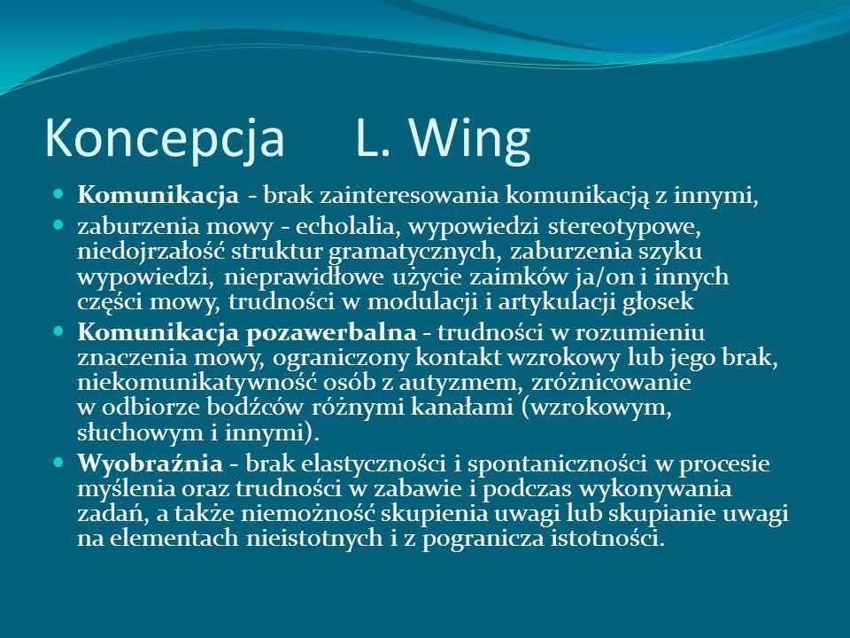 Koncepcja L. Wing Autyzm możemy rozpatrywać zgodnie z sygnałami zawartymi w poszczególnych sferach rozwojowych z uwzględnieniem nasilenia występowania