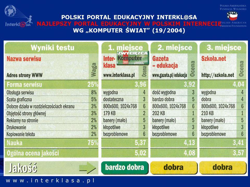 """POLSKI PORTAL EDUKACYJNY INTERKL@SA NAJLEPSZY PORTAL EDUKACYJNY W POLSKIM INTERNECIE WG """"KOMPUTER ŚWIAT (19/2004)"""