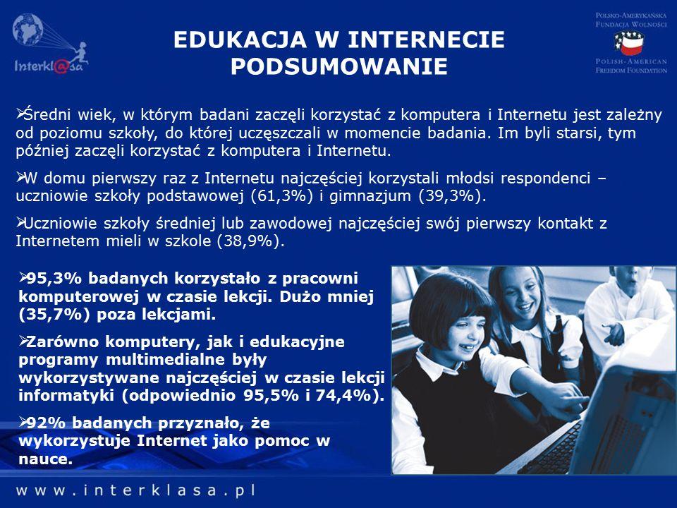 EDUKACJA W INTERNECIE PODSUMOWANIE 95,3% badanych korzystało z pracowni komputerowej w czasie lekcji.