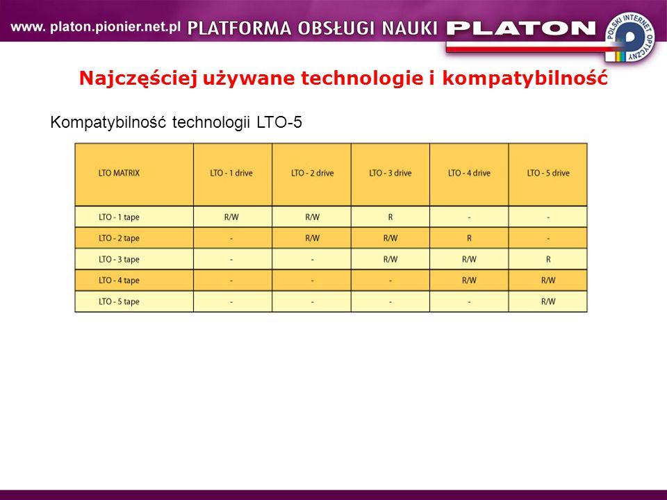 Najczęściej używane technologie i kompatybilność Kompatybilność technologii LTO-5