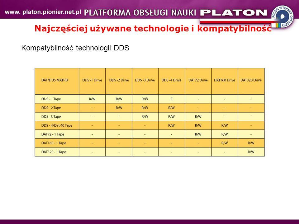 Najczęściej używane technologie i kompatybilność Kompatybilność technologii DDS