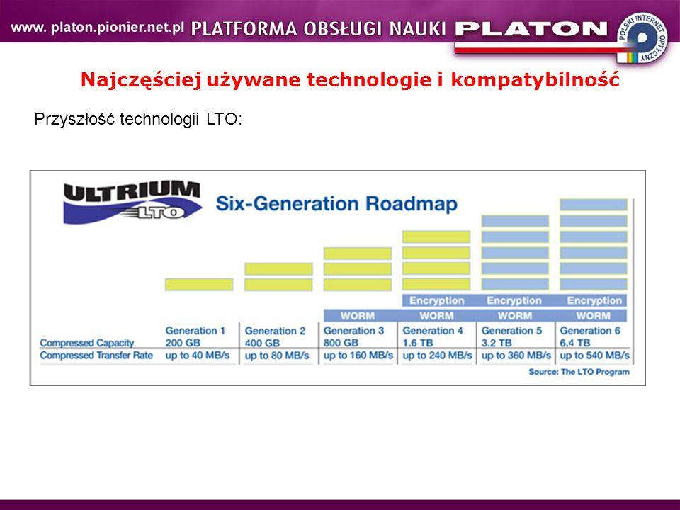 Najczęściej używane technologie i kompatybilność Przyszłość technologii LTO:
