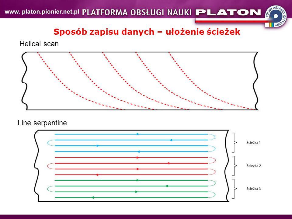 Sposób zapisu danych – ułożenie ścieżek Helical scan Line serpentine