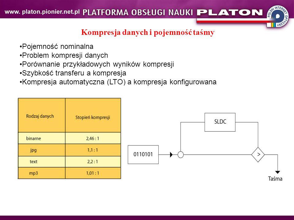 Kompresja danych i pojemność taśmy Pojemność nominalna Problem kompresji danych Porównanie przykładowych wyników kompresji Szybkość transferu a kompresja Kompresja automatyczna (LTO) a kompresja konfigurowana