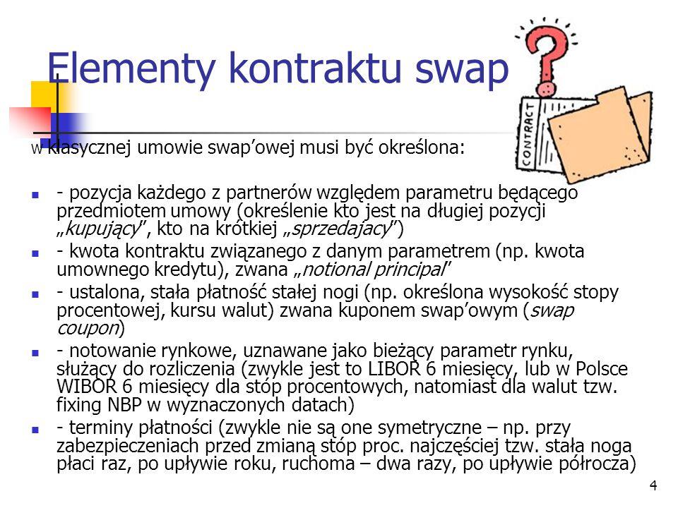 5 Cele kontraktu swap Swap zbliżony jest do systematycznego rolowania kontraktu forward przy tej samej cenie kontraktu Zabezpieczający – zabezpieczenie przed ryzykiem zmian wybranego parametru.