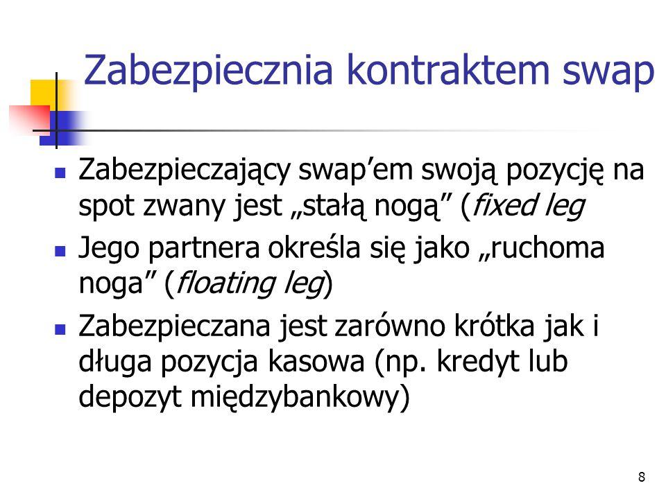 19 Nieklasyczne typy swap cd.