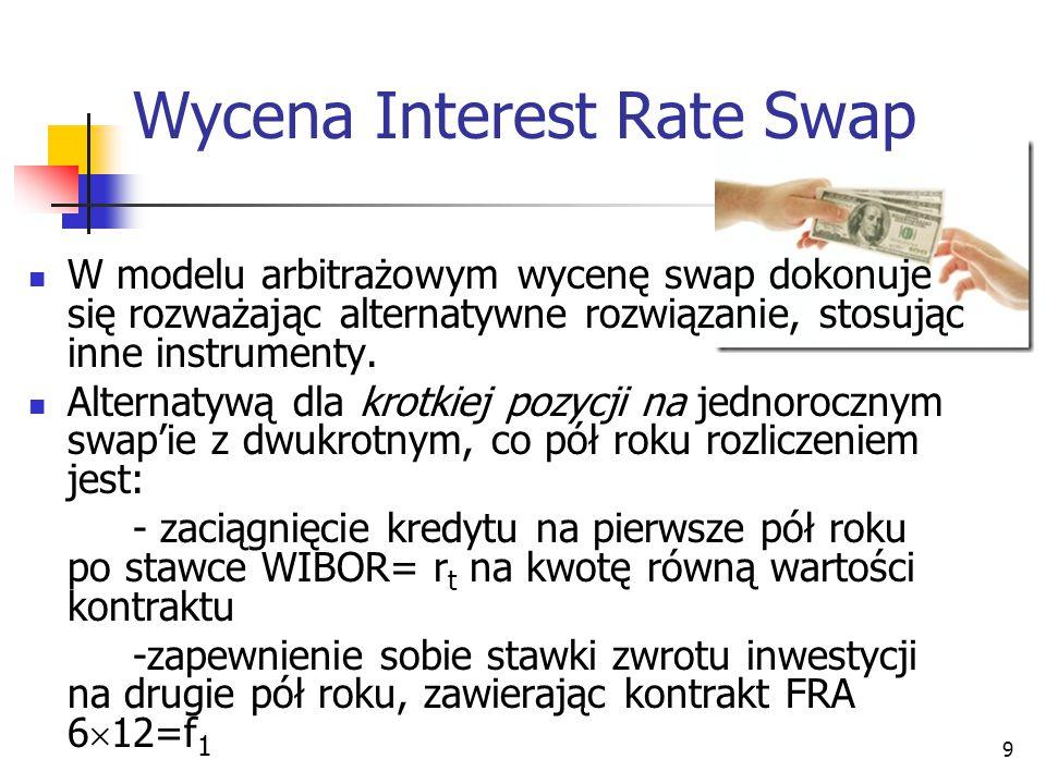 9 Wycena Interest Rate Swap W modelu arbitrażowym wycenę swap dokonuje się rozważając alternatywne rozwiązanie, stosując inne instrumenty. Alternatywą