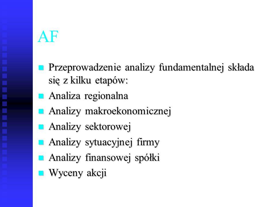 42 AF Przeprowadzenie analizy fundamentalnej składa się z kilku etapów: Przeprowadzenie analizy fundamentalnej składa się z kilku etapów: Analiza regi
