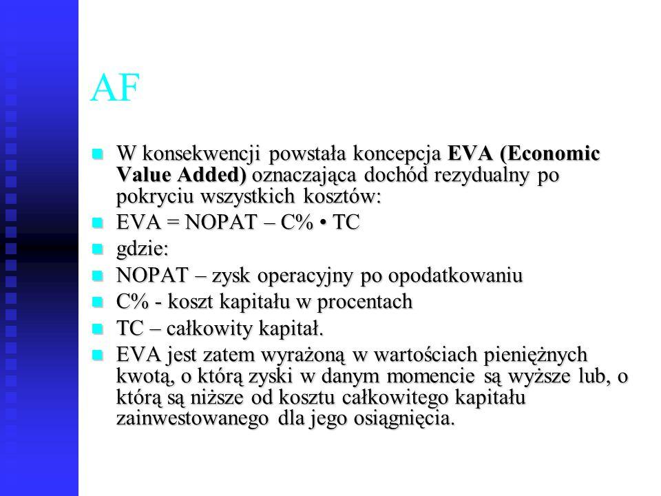 60 AF W konsekwencji powstała koncepcja EVA (Economic Value Added) oznaczająca dochód rezydualny po pokryciu wszystkich kosztów: W konsekwencji powsta