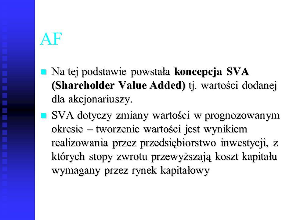 61 AF Na tej podstawie powstała koncepcja SVA (Shareholder Value Added) tj. wartości dodanej dla akcjonariuszy. Na tej podstawie powstała koncepcja SV
