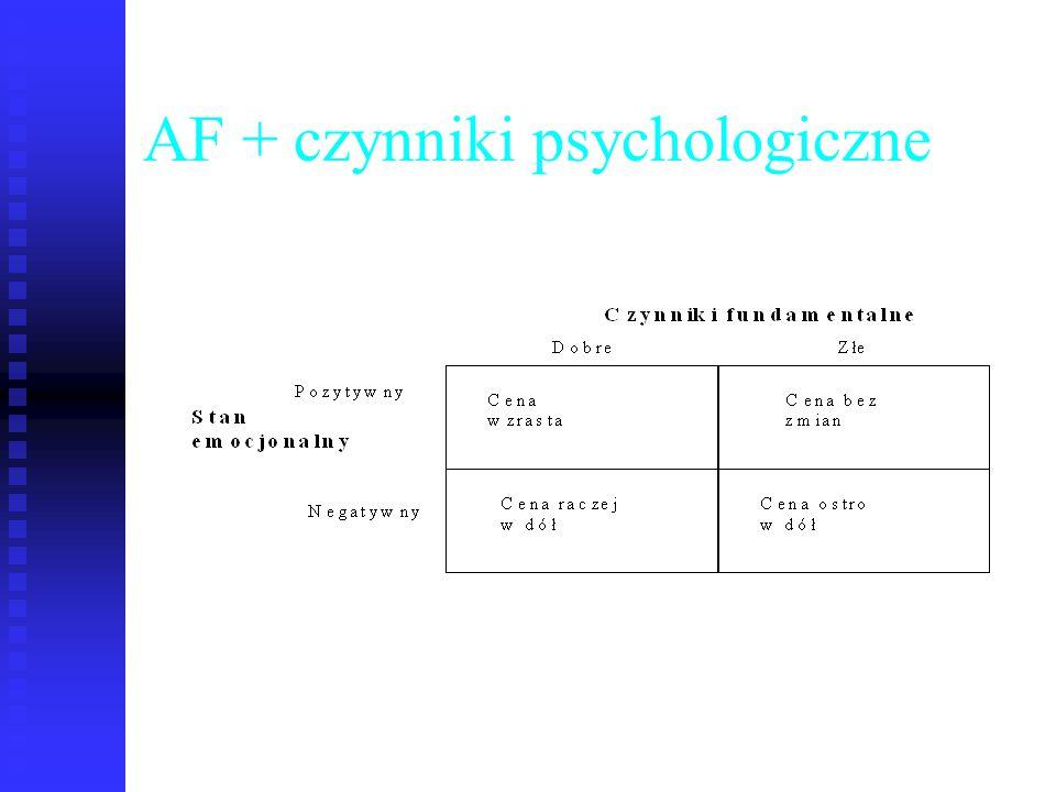 71 AF + czynniki psychologiczne