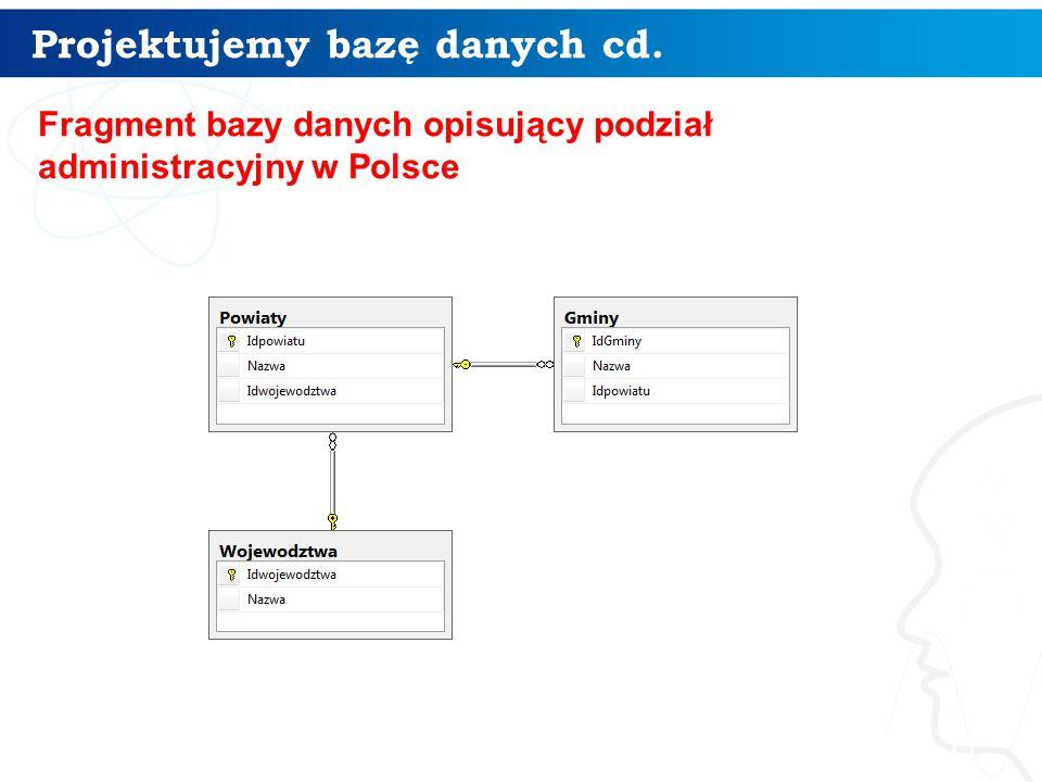 Projektujemy bazę danych cd. 11 Fragment bazy danych opisujący podział administracyjny w Polsce