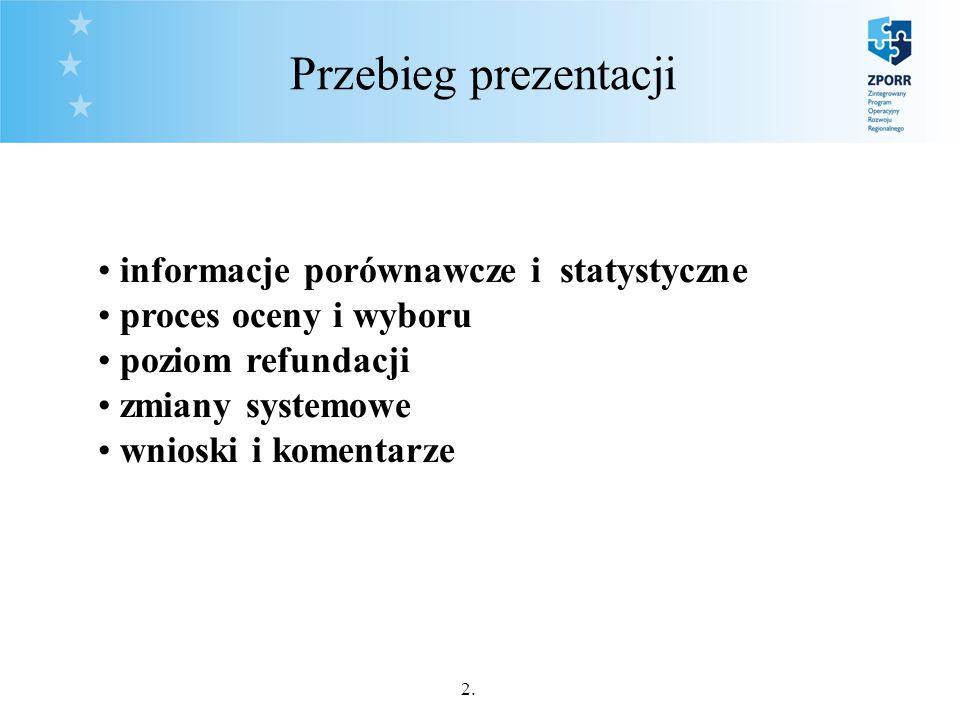 2. Przebieg prezentacji informacje porównawcze i statystyczne proces oceny i wyboru poziom refundacji zmiany systemowe wnioski i komentarze