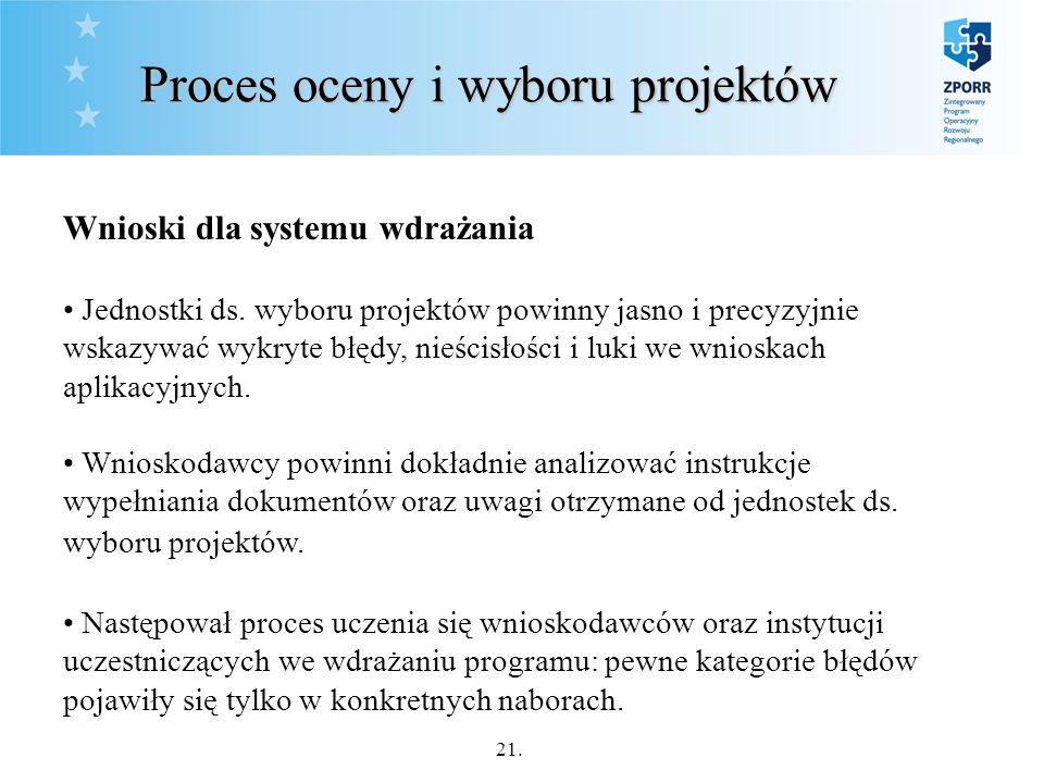 21. Proces oceny i wyboru projektów Wnioski dla systemu wdrażania Jednostki ds.