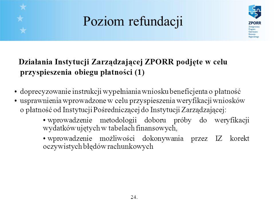 24. Poziom refundacji Działania Instytucji Zarządzającej ZPORR podjęte w celu przyspieszenia obiegu płatności (1) doprecyzowanie instrukcji wypełniani