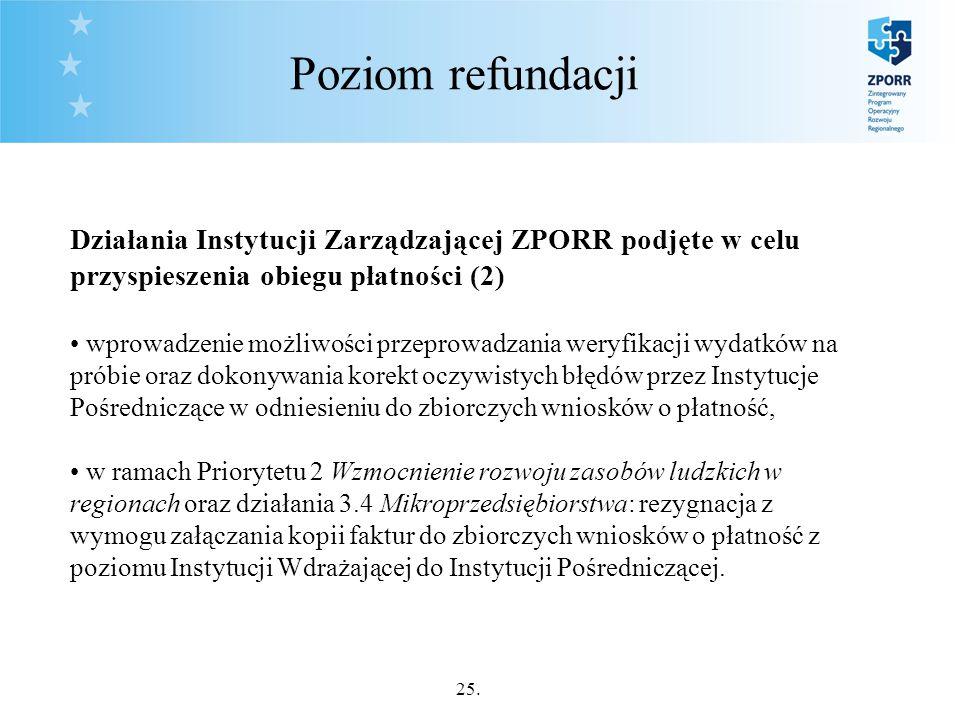 25. Poziom refundacji Działania Instytucji Zarządzającej ZPORR podjęte w celu przyspieszenia obiegu płatności (2) wprowadzenie możliwości przeprowadza