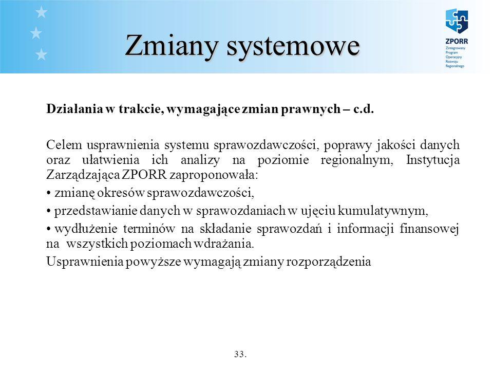 33. Zmiany systemowe Działania w trakcie, wymagające zmian prawnych – c.d.
