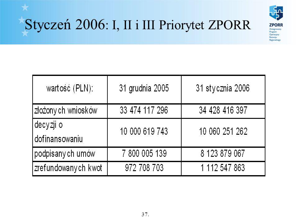 37. Styczeń 2006 : I, II i III Priorytet ZPORR
