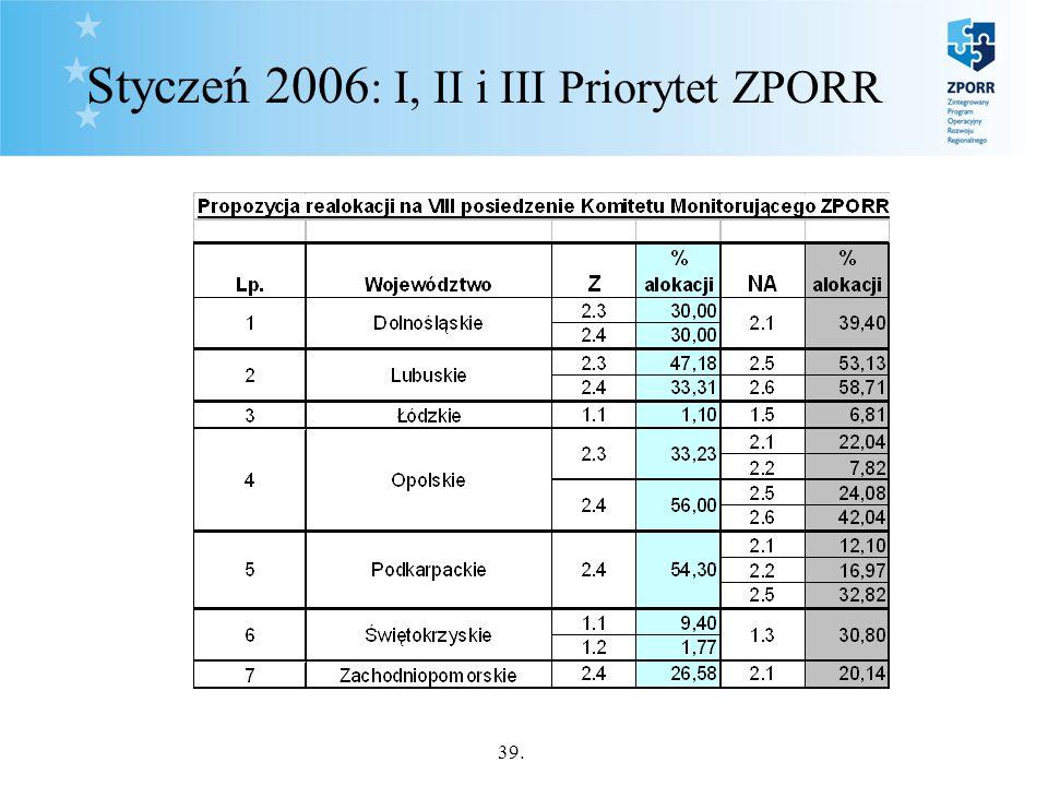 39. Styczeń 2006 : I, II i III Priorytet ZPORR