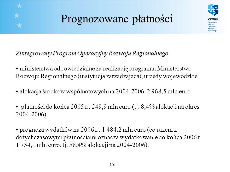 40. Prognozowane płatności Zintegrowany Program Operacyjny Rozwoju Regionalnego ministerstwa odpowiedzialne za realizację programu: Ministerstwo Rozwo