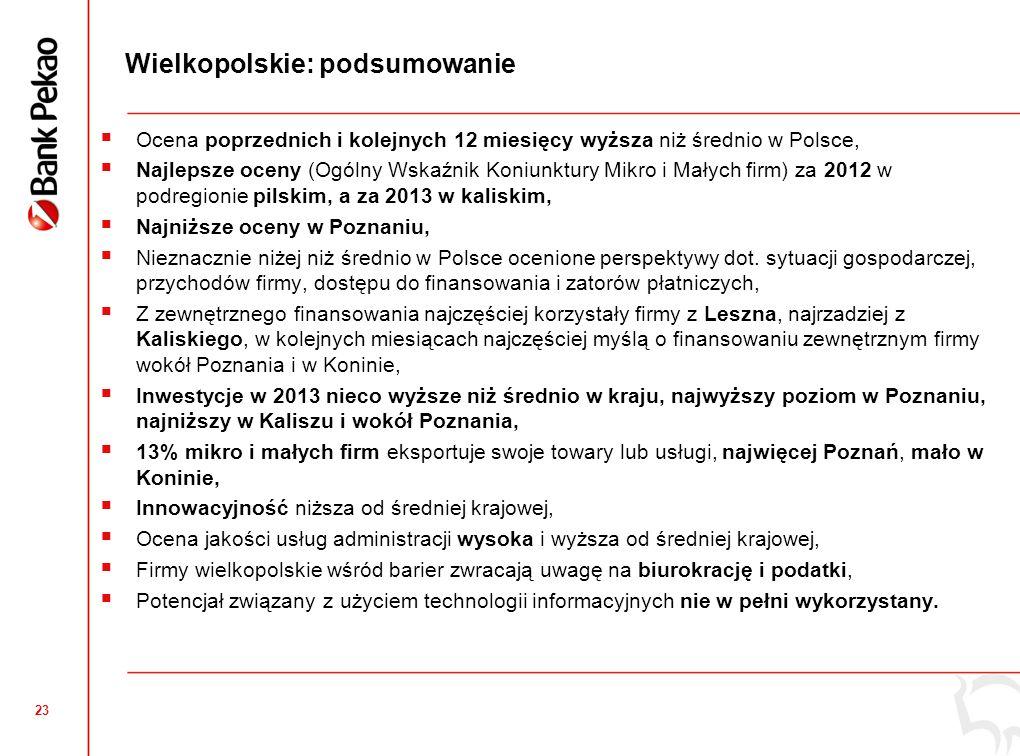 23 Wielkopolskie: podsumowanie  Ocena poprzednich i kolejnych 12 miesięcy wyższa niż średnio w Polsce,  Najlepsze oceny (Ogólny Wskaźnik Koniunktury
