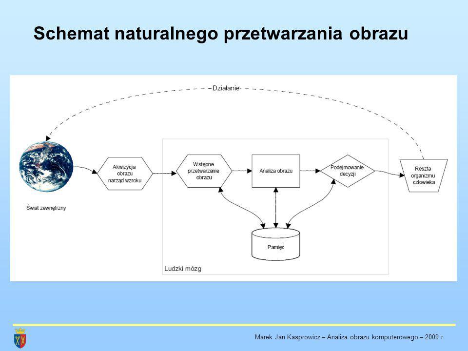 Schemat naturalnego przetwarzania obrazu Marek Jan Kasprowicz – Analiza obrazu komputerowego – 2009 r.