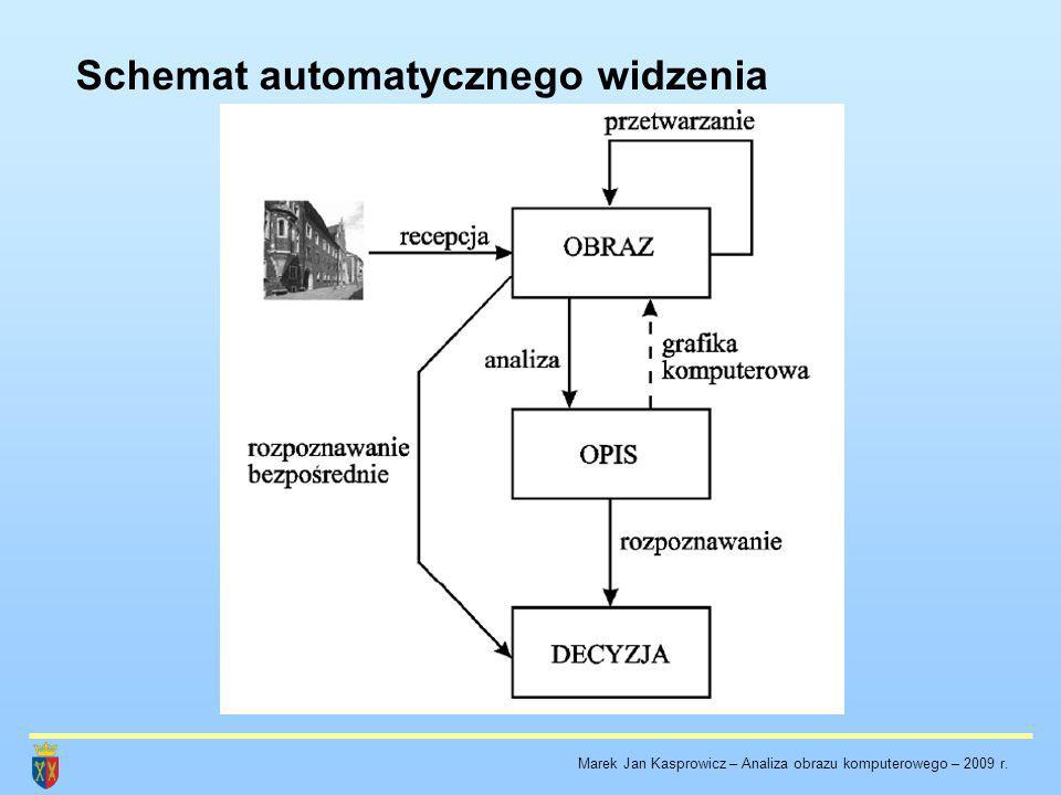 Schemat automatycznego widzenia Marek Jan Kasprowicz – Analiza obrazu komputerowego – 2009 r.