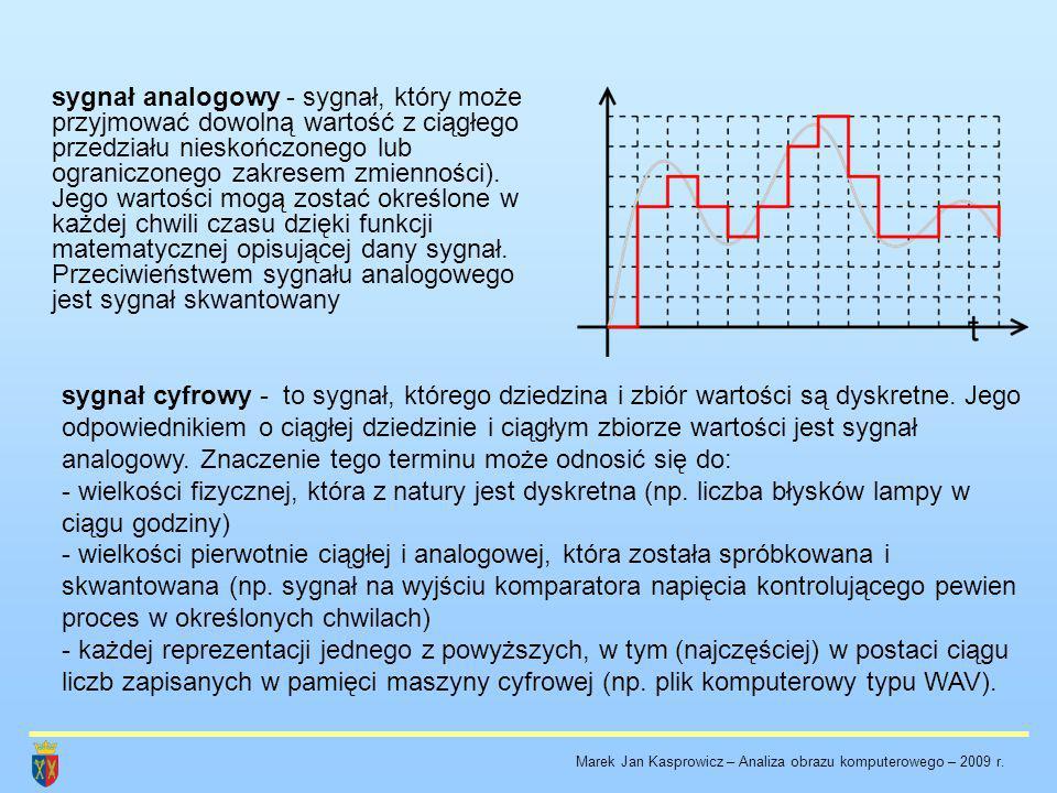 sygnał analogowy - sygnał, który może przyjmować dowolną wartość z ciągłego przedziału nieskończonego lub ograniczonego zakresem zmienności). Jego war