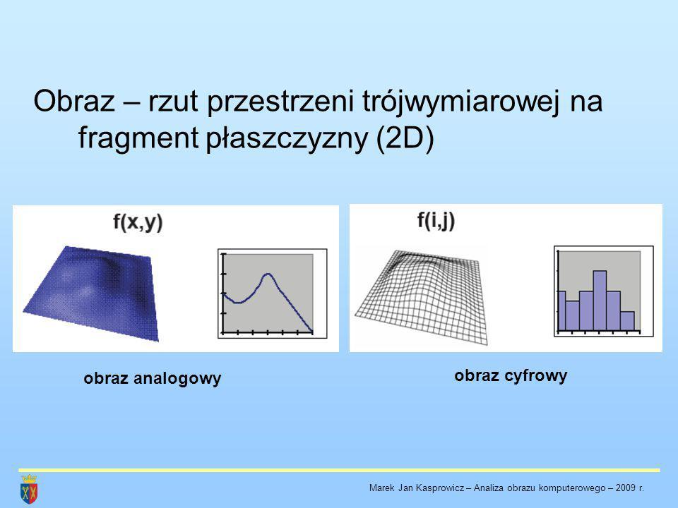 Obraz – rzut przestrzeni trójwymiarowej na fragment płaszczyzny (2D) obraz analogowy obraz cyfrowy Marek Jan Kasprowicz – Analiza obrazu komputerowego