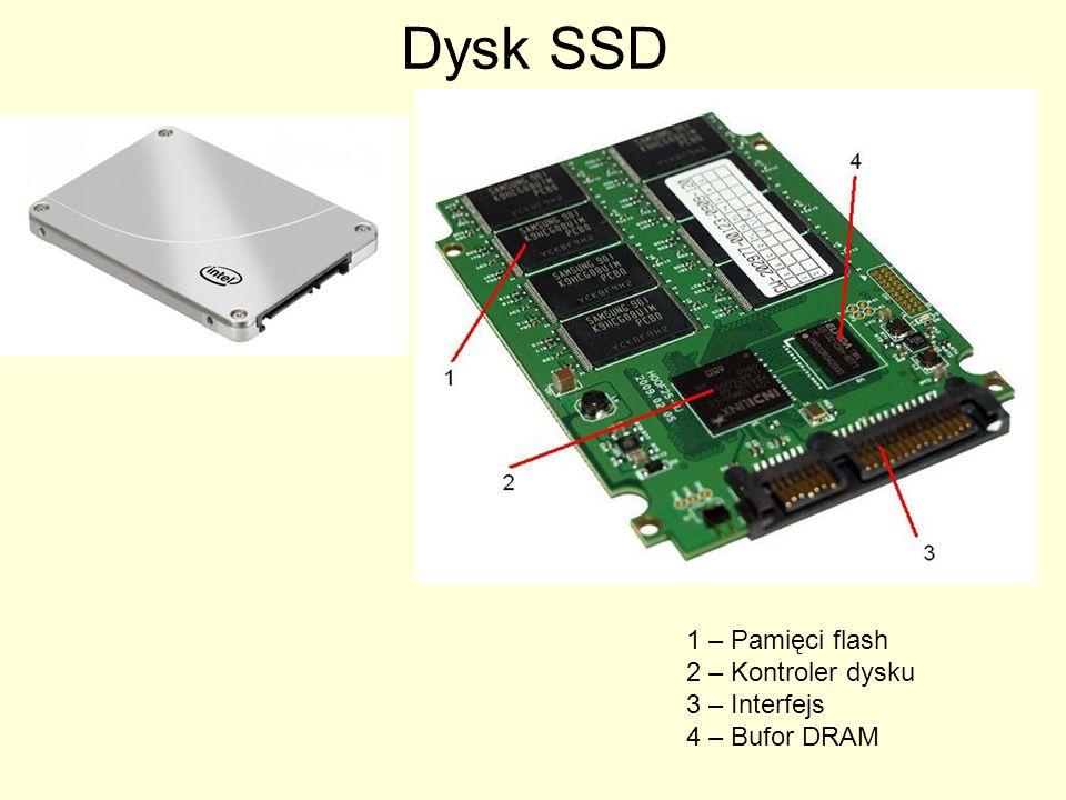 Dysk SSD 1 – Pamięci flash 2 – Kontroler dysku 3 – Interfejs 4 – Bufor DRAM