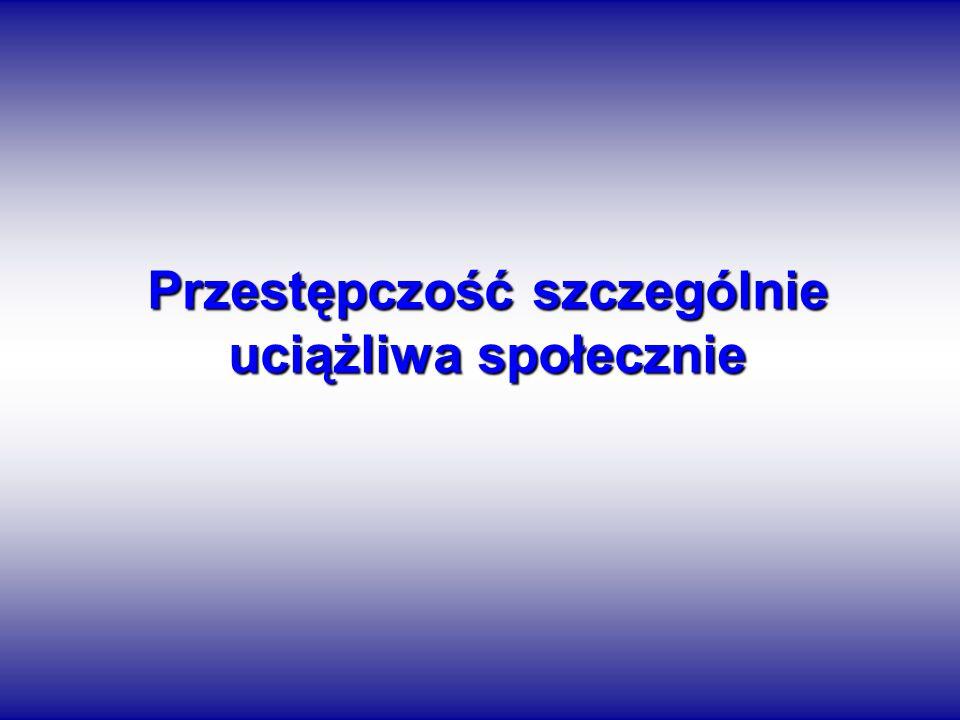 Przestępstwa rozbójnicze Wykrywalność 2011 r. – 71,4% 2012 r. – 100,0% 2013 r. – 100,0%