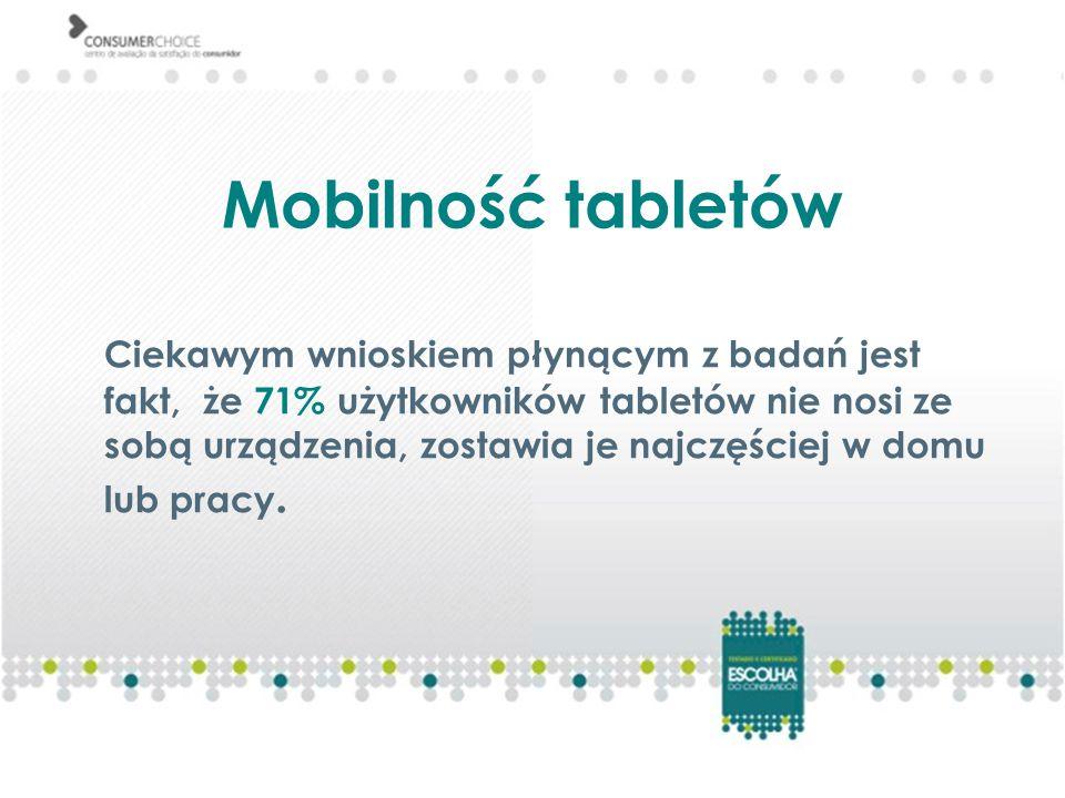 Mobilność tabletów Ciekawym wnioskiem płynącym z badań jest fakt, że 71% użytkowników tabletów nie nosi ze sobą urządzenia, zostawia je najczęściej w domu lub pracy.