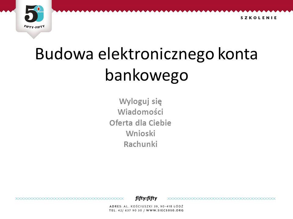 Budowa elektronicznego konta bankowego Wyloguj się Wiadomości Oferta dla Ciebie Wnioski Rachunki