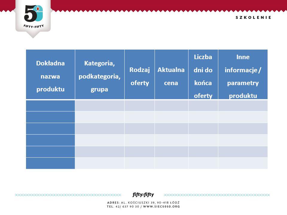 Dokładna nazwa produktu Kategoria, podkategoria, grupa Rodzaj oferty Aktualna cena Liczba dni do końca oferty Inne informacje / parametry produktu
