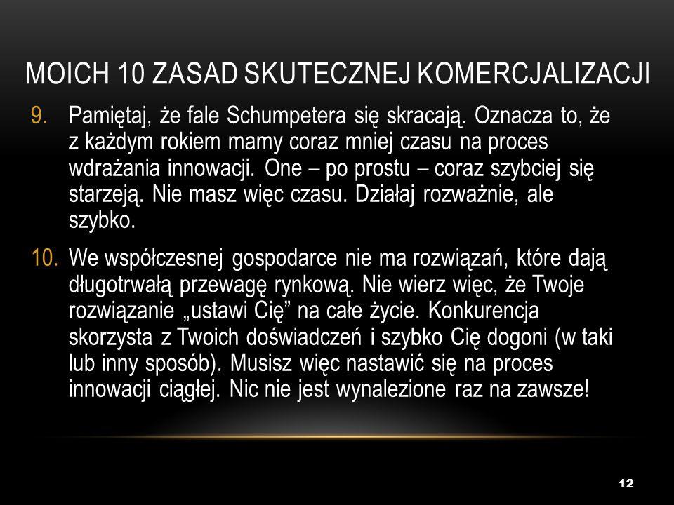 MOICH 10 ZASAD SKUTECZNEJ KOMERCJALIZACJI 9.Pamiętaj, że fale Schumpetera się skracają.