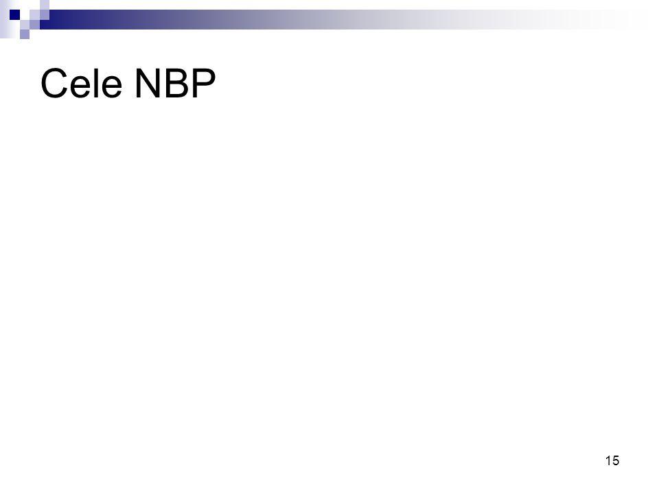 15 Cele NBP