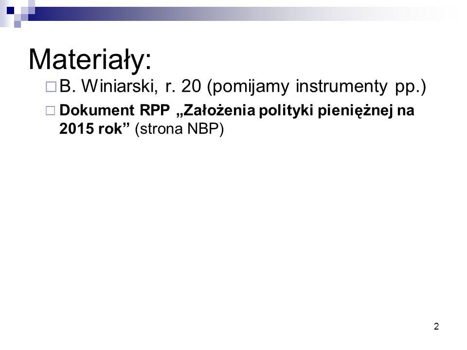 """Materiały:  B. Winiarski, r. 20 (pomijamy instrumenty pp.)  Dokument RPP """"Założenia polityki pieniężnej na 2015 rok"""" (strona NBP) 2"""