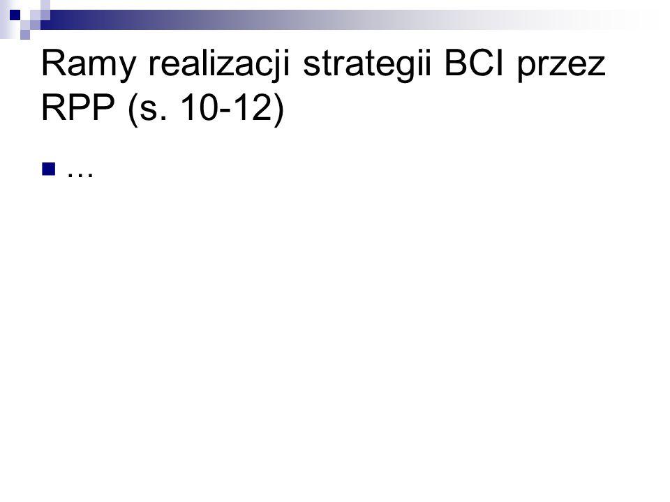Ramy realizacji strategii BCI przez RPP (s. 10-12) …