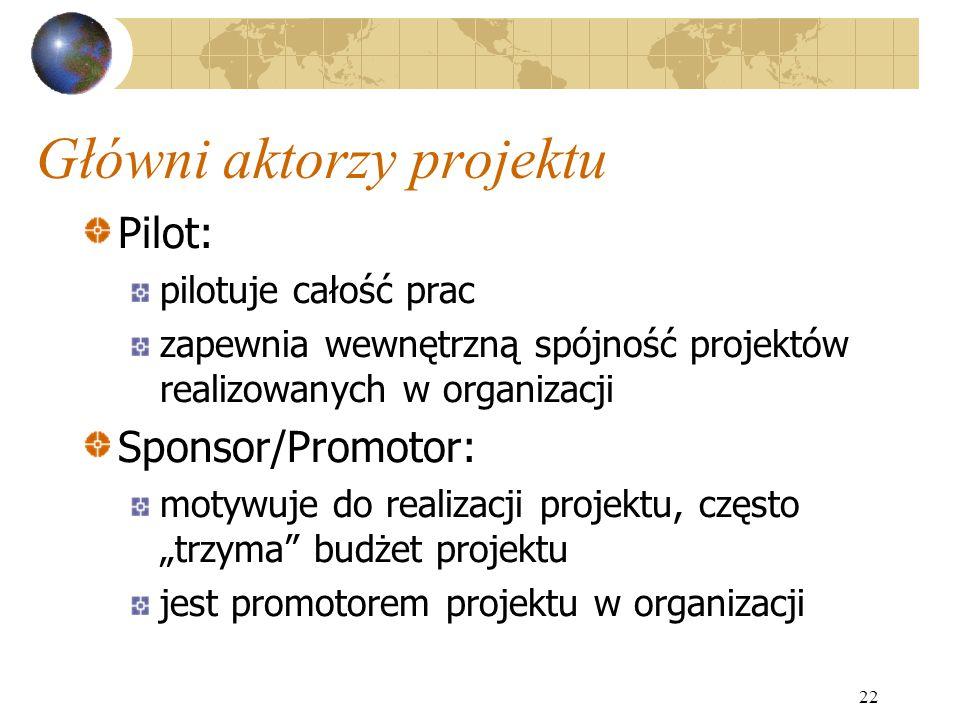 22 Główni aktorzy projektu Pilot: pilotuje całość prac zapewnia wewnętrzną spójność projektów realizowanych w organizacji Sponsor/Promotor: motywuje d