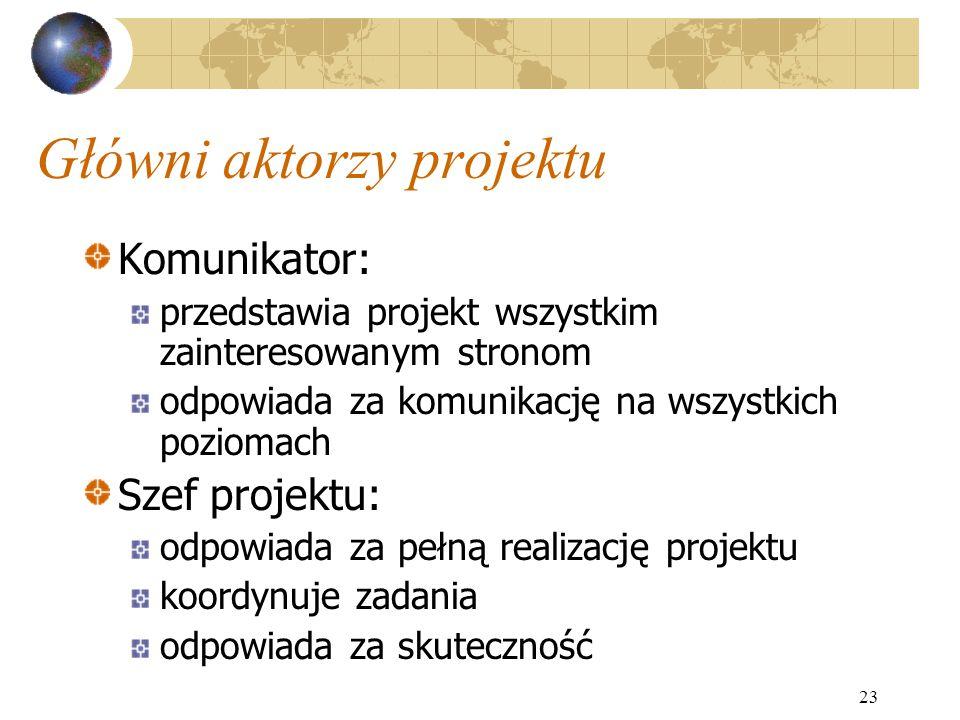 23 Główni aktorzy projektu Komunikator: przedstawia projekt wszystkim zainteresowanym stronom odpowiada za komunikację na wszystkich poziomach Szef pr
