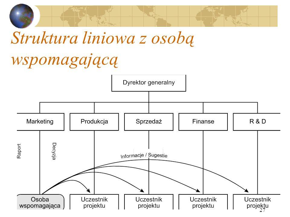 27 Struktura liniowa z osobą wspomagającą