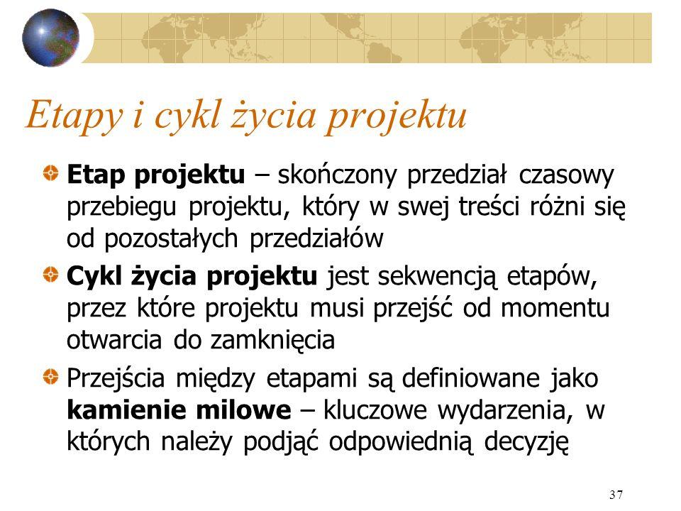 Etapy i cykl życia projektu Etap projektu – skończony przedział czasowy przebiegu projektu, który w swej treści różni się od pozostałych przedziałów C