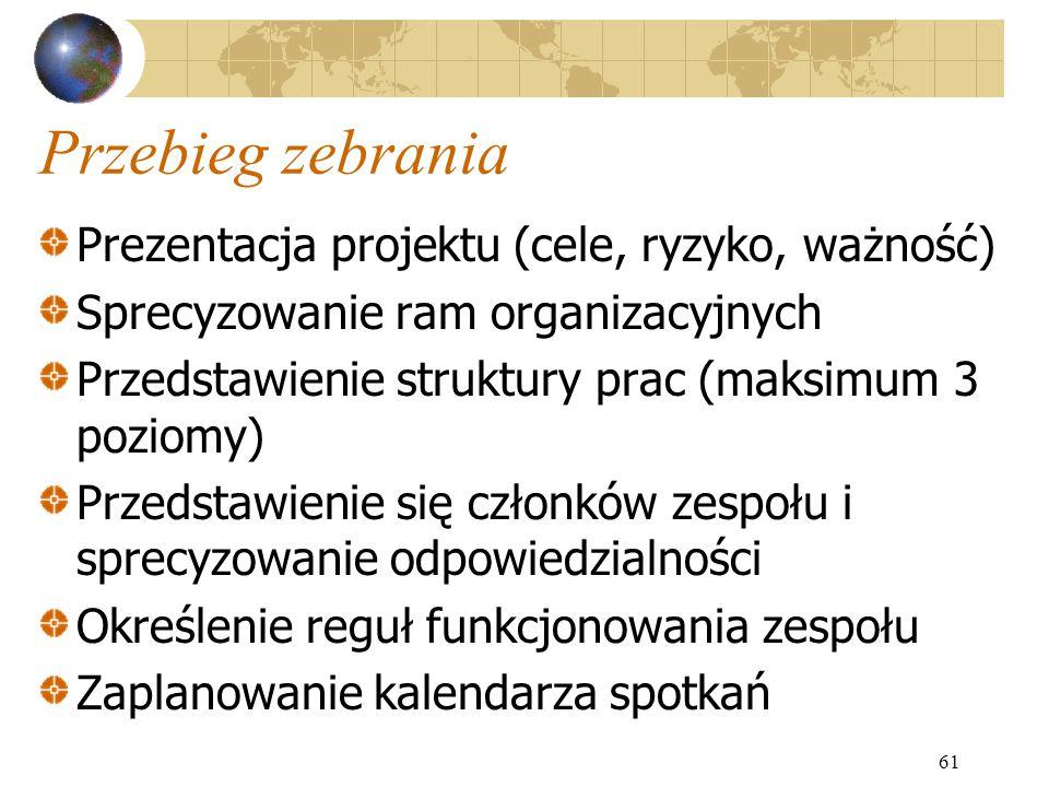 61 Przebieg zebrania Prezentacja projektu (cele, ryzyko, ważność) Sprecyzowanie ram organizacyjnych Przedstawienie struktury prac (maksimum 3 poziomy)