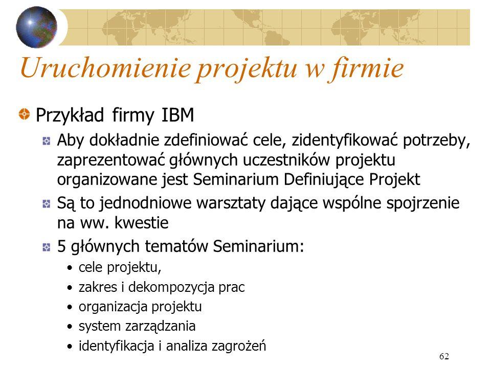 62 Uruchomienie projektu w firmie Przykład firmy IBM Aby dokładnie zdefiniować cele, zidentyfikować potrzeby, zaprezentować głównych uczestników proje