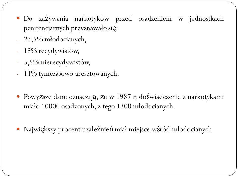 Z bada ń wynikało, ż e osoby uzale ż nione najcz ęś ciej si ę gały po: - rozpuszczalniki i kleje (43,5%), - barbiturany i leki (26%), - polsk ą heroin ę (31%), - konopie indyjskie (7%), - kokain ę (1%), - amfetamin ę ( ś ladowe ilo ś ci).