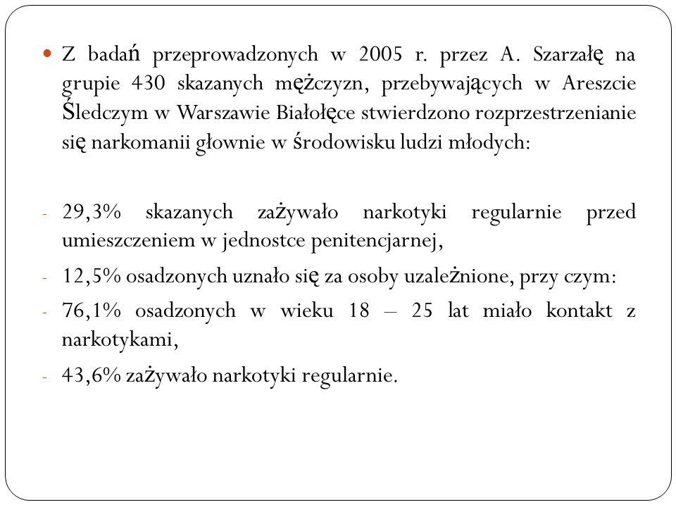 Najcz ęś ciej podawanymi powodami za ż ywania narkotyków przed pozbawieniem wolno ś ci były: - ciekawo ść (35,1%), - wpływ grupy i ś rodowiska znajomych (17,2%), - problemy rodzinne (8,2%), - dodawanie sobie odwagi (6,7%), - polepszenie nastroju, dobra zabawa (4,5%), - problemy szkolne (3,5%), - problemy z nawi ą zaniem kontaktów w grupie rówie ś niczej (2,3%), - problemy finansowe (2,3%), - problemy w pracy (1,9).