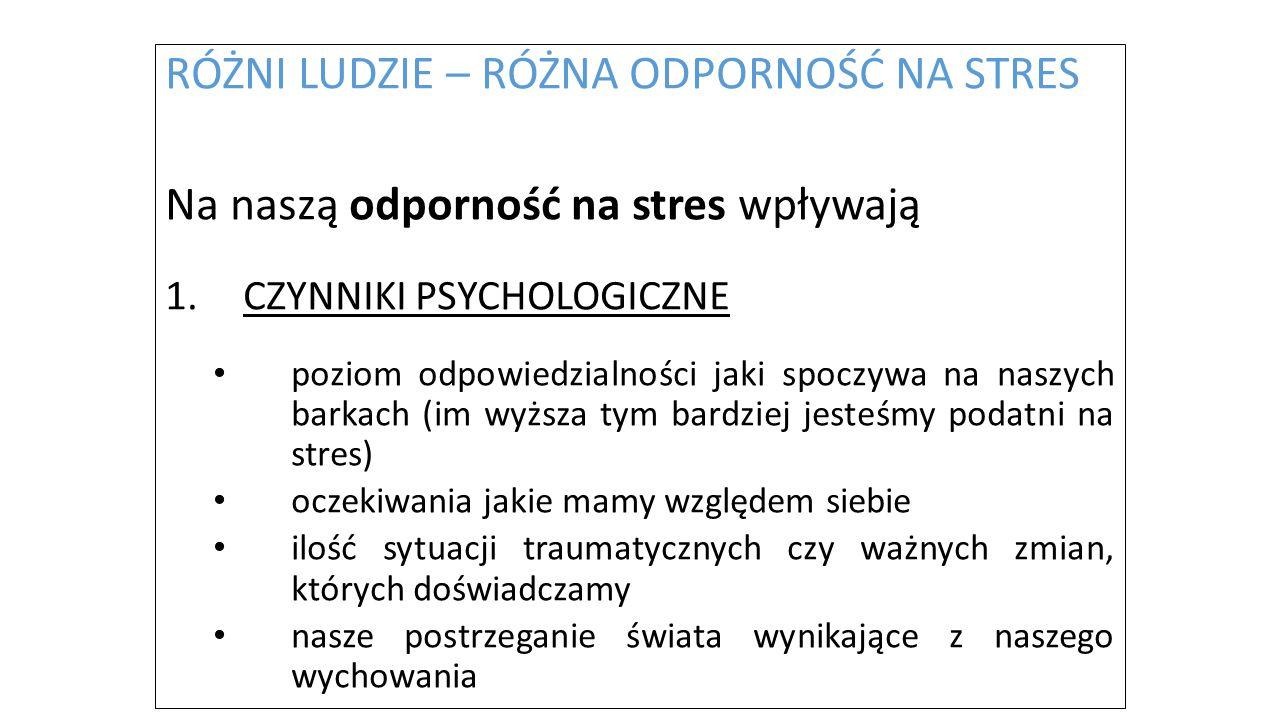 RÓŻNI LUDZIE – RÓŻNA ODPORNOŚĆ NA STRES Na naszą odporność na stres wpływają 1.CZYNNIKI PSYCHOLOGICZNE poziom odpowiedzialności jaki spoczywa na naszy