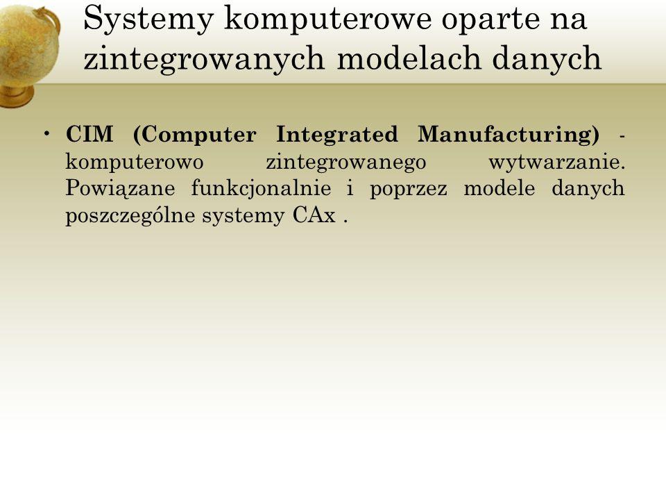Systemy komputerowe oparte na zintegrowanych modelach danych CIM (Computer Integrated Manufacturing) - komputerowo zintegrowanego wytwarzanie. Powiąza