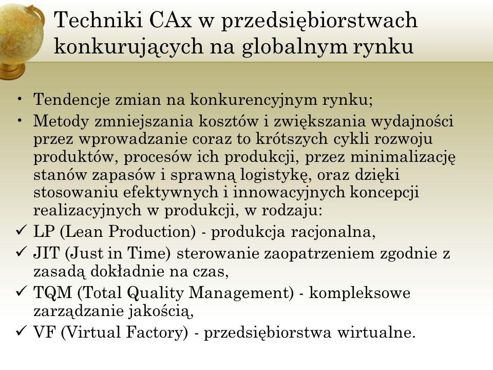 Techniki CAx w przedsiębiorstwach konkurujących na globalnym rynku Tendencje zmian na konkurencyjnym rynku; Metody zmniejszania kosztów i zwiększania