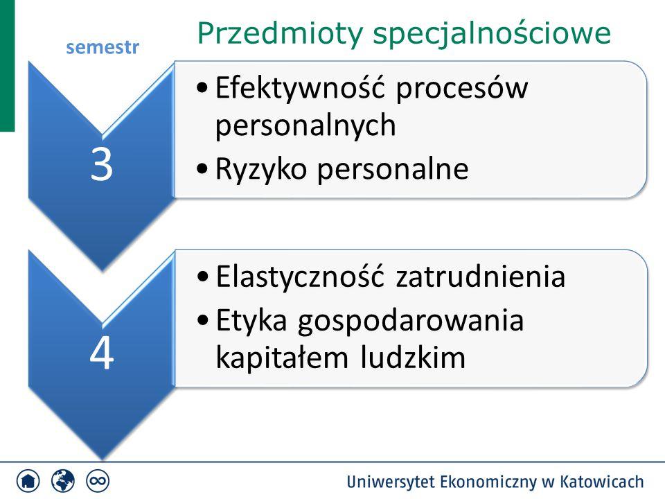 Przedmioty specjalnościowe 3 Efektywność procesów personalnych Ryzyko personalne 4 Elastyczność zatrudnienia Etyka gospodarowania kapitałem ludzkim semestr